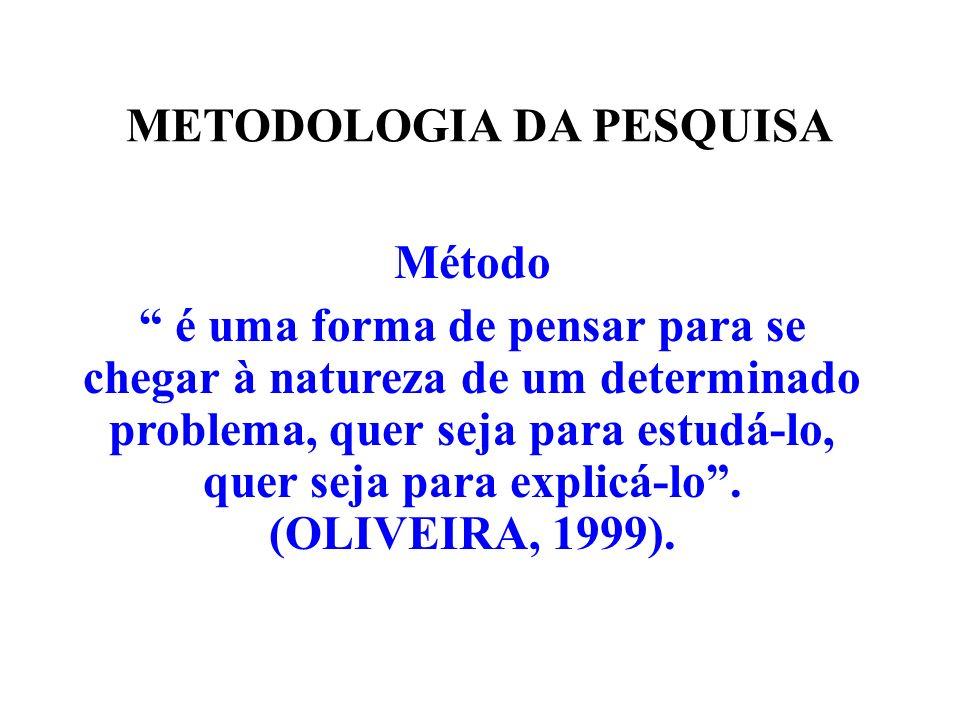 METODOLOGIA DA PESQUISA Método Indutivo: do particular para o geral.