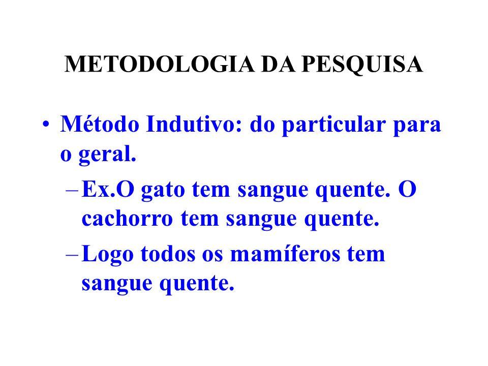 METODOLOGIA DA PESQUISA Método Dedutivo: do geral para o particular.