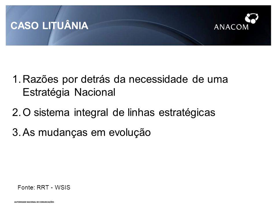CASO LITUÂNIA 1.Razões por detrás da necessidade de uma Estratégia Nacional 2.O sistema integral de linhas estratégicas 3.As mudanças em evolução Fonte: RRT - WSIS