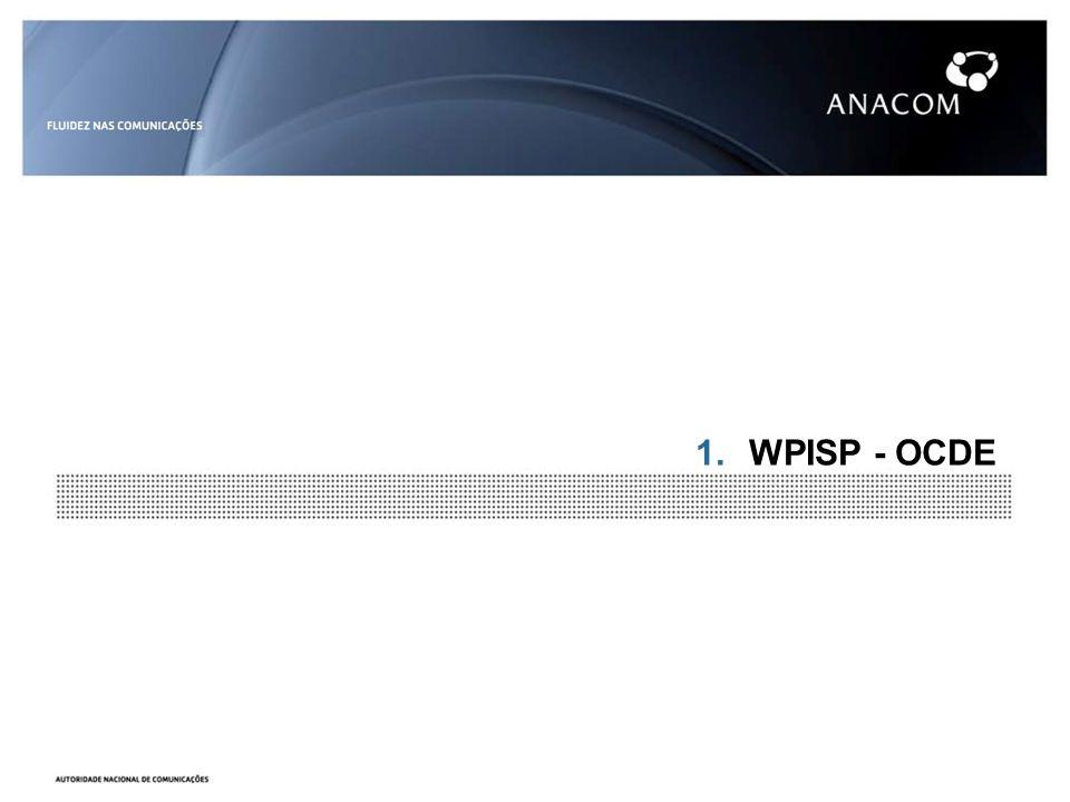 1.WPISP - OCDE