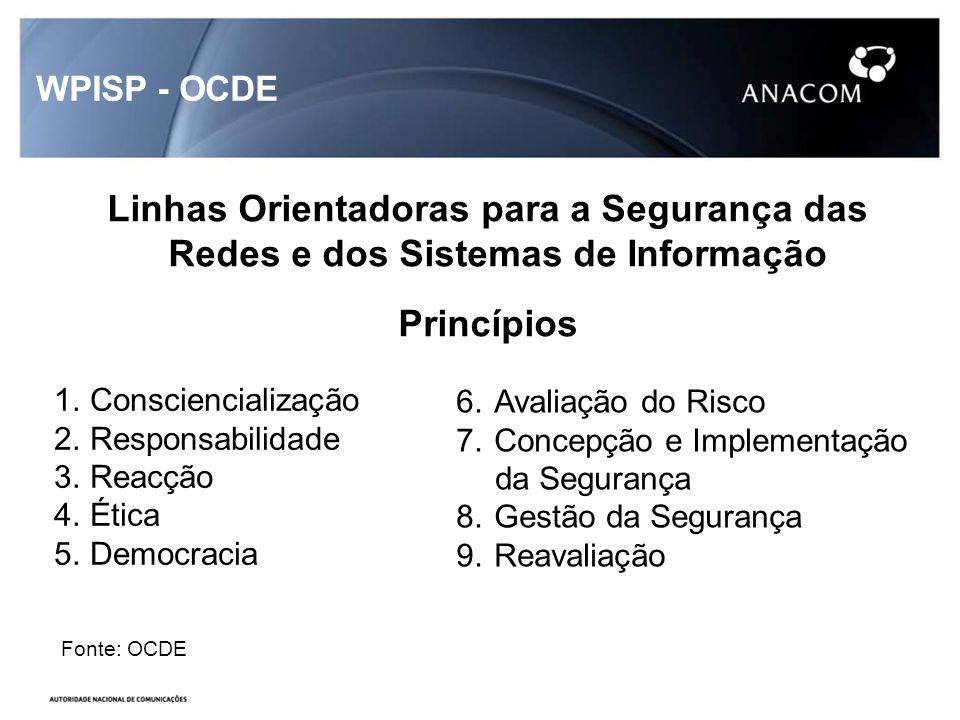 WPISP - OCDE Linhas Orientadoras para a Segurança das Redes e dos Sistemas de Informação Princípios 1.Consciencialização 2.Responsabilidade 3.Reacção 4.Ética 5.Democracia 6.Avaliação do Risco 7.Concepção e Implementação da Segurança 8.Gestão da Segurança 9.Reavaliação Fonte: OCDE