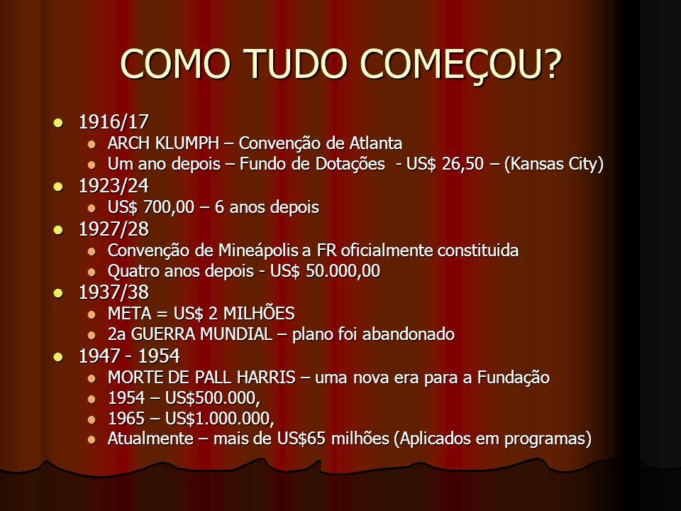 COMISSÃO DISTRITAL DA FUNDAÇÀO ROTÁRIA (CDFR) COMISSÃO DA FUNDAÇÀO ROTARIA - Aldanira Barreto (RC Natal); 1.