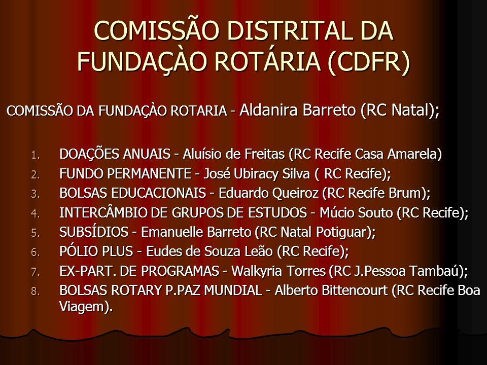 COMISSÃO DISTRITAL DA FUNDAÇÀO ROTÁRIA (CDFR) COMISSÃO DA FUNDAÇÀO ROTARIA - Aldanira Barreto (RC Natal); 1. DOAÇÕES ANUAIS - Aluísio de Freitas (RC R