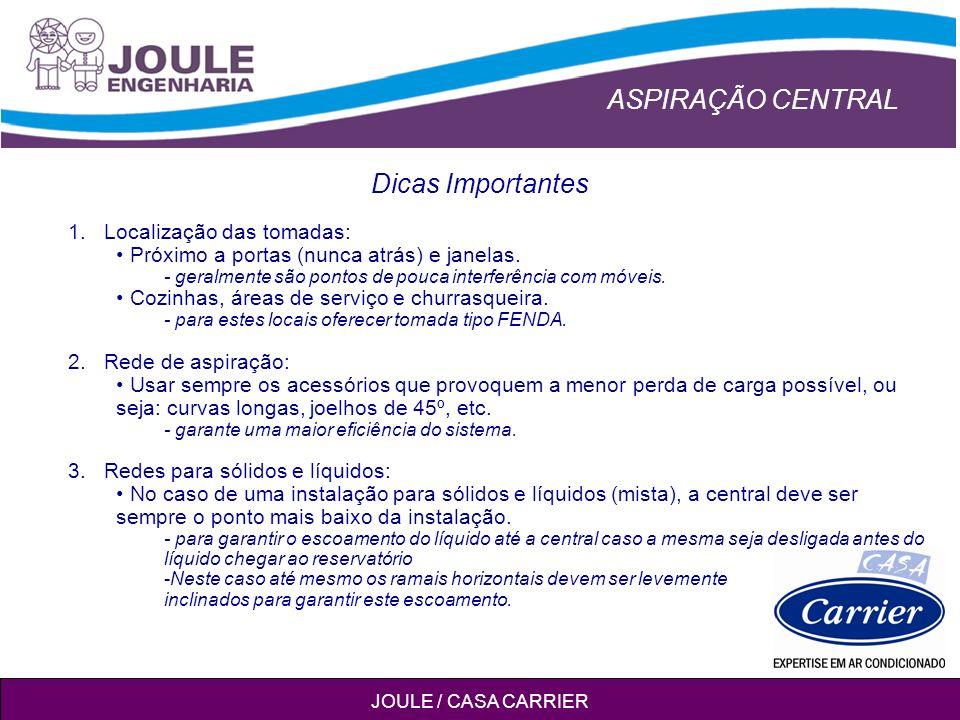 ASPIRAÇÃO CENTRAL JOULE / CASA CARRIER Dicas Importantes 1.Localização das tomadas: Próximo a portas (nunca atrás) e janelas.