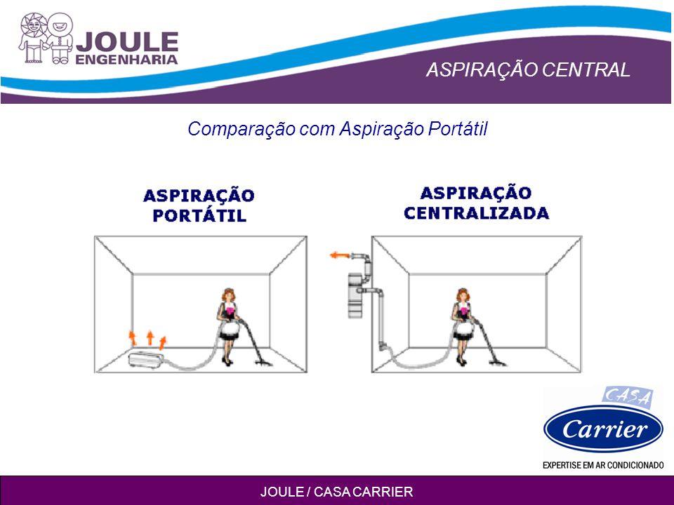 ASPIRAÇÃO CENTRAL JOULE / CASA CARRIER Comparação com Aspiração Portátil