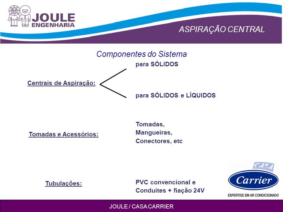 ASPIRAÇÃO CENTRAL JOULE / CASA CARRIER Componentes do Sistema Centrais de Aspiração: Tomadas e Acessórios: Tubulações: para SÓLIDOS para SÓLIDOS e LÍQUIDOS Tomadas, Mangueiras, Conectores, etc PVC convencional e Conduites + fiação 24V