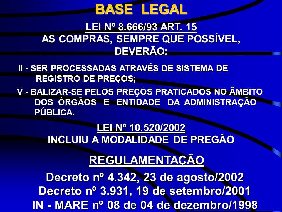 BASE LEGAL LEI Nº 8.666/93 ART. 15 AS COMPRAS, SEMPRE QUE POSSÍVEL, DEVERÃO: II - SER PROCESSADAS ATRAVÉS DE SISTEMA DE REGISTRO DE PREÇOS; V - BALIZA