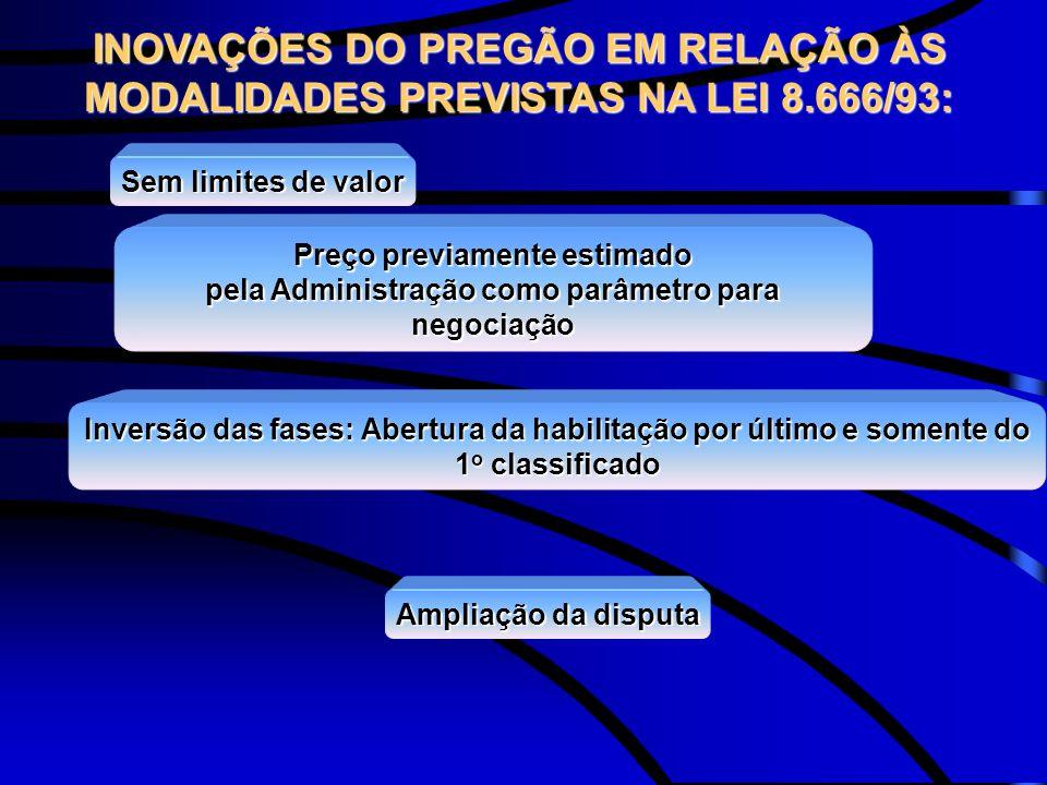 Sem limites de valor Preço previamente estimado pela Administração como parâmetro para negociação INOVAÇÕES DO PREGÃO EM RELAÇÃO ÀS MODALIDADES PREVIS