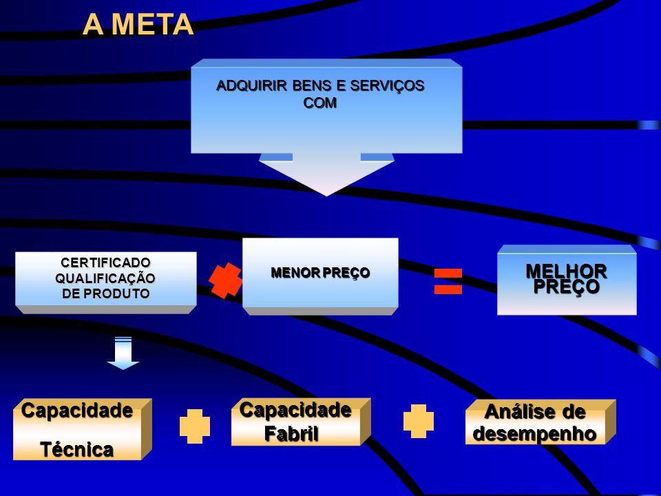 A META A META MELHORPREÇO CapacidadeFabril Análise de desempenho CapacidadeTécnica ADQUIRIR BENS E SERVIÇOS COM CERTIFICADO QUALIFICAÇÃO DE PRODUTO ME