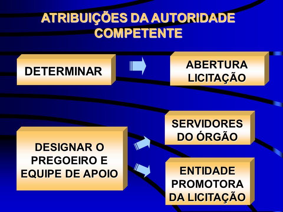 ATRIBUIÇÕES DA AUTORIDADE COMPETENTE SERVIDORES DO ÓRGÃO ENTIDADEPROMOTORA DA LICITAÇÃO DESIGNAR O PREGOEIRO E EQUIPE DE APOIO ABERTURALICITAÇÃO DETER