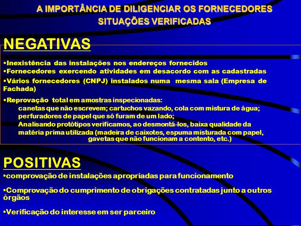 A IMPORTÂNCIA DE DILIGENCIAR OS FORNECEDORES SITUAÇÕES VERIFICADAS POSITIVAS comprovação de instalações apropriadas para funcionamento Comprovação do