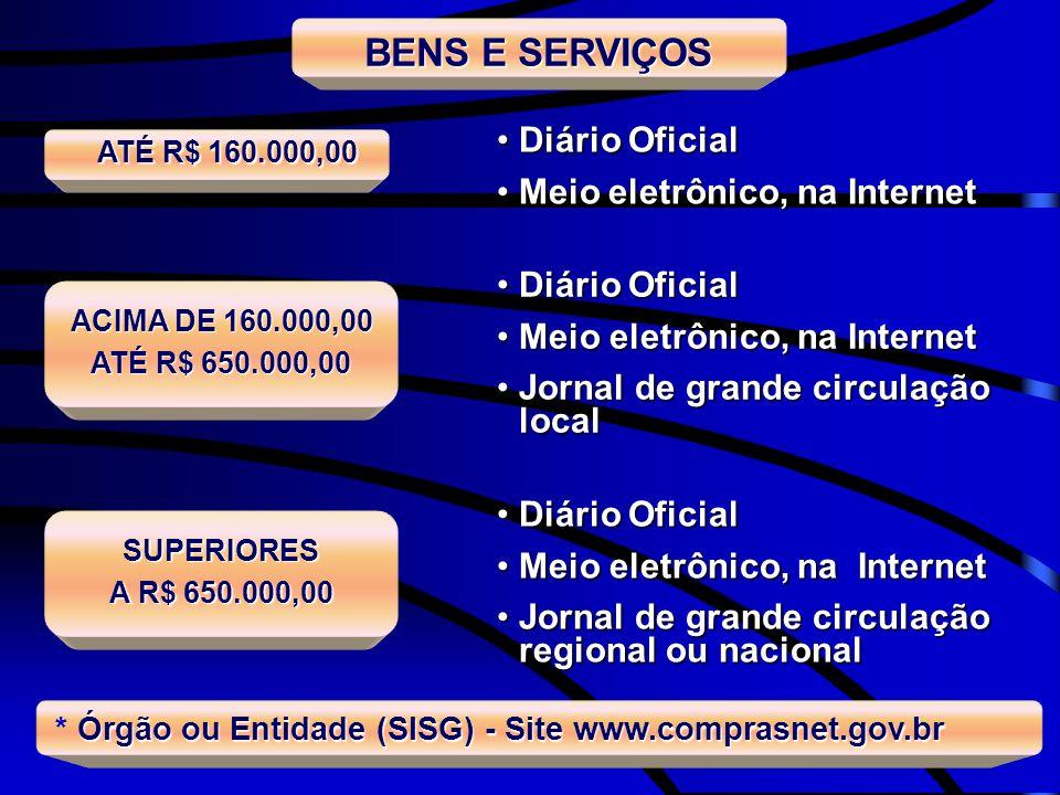 BENS E SERVIÇOS ATÉ R$ 160.000,00 Diário Oficial Diário Oficial Meio eletrônico, na Internet Meio eletrônico, na Internet ACIMA DE 160.000,00 ATÉ R$ 6