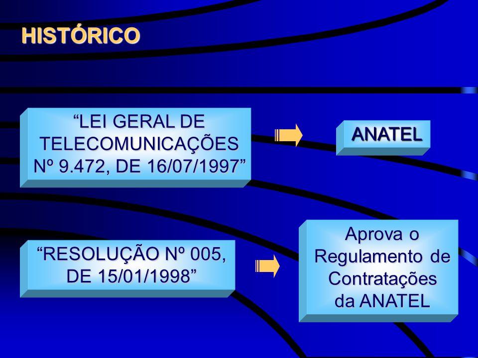 LEI GERAL DE TELECOMUNICAÇÕES Nº 9.472, DE 16/07/1997 RESOLUÇÃO Nº 005, DE 15/01/1998 ANATEL Aprova o Regulamento de Contratações da ANATEL HISTÓRICO