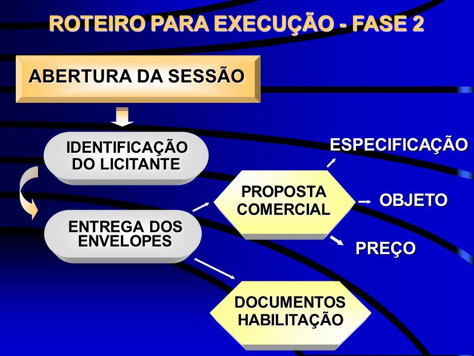 ABERTURA DA SESSÃO IDENTIFICAÇÃO DO LICITANTE ENTREGA DOS ENVELOPES OBJETO PREÇO ROTEIRO PARA EXECUÇÃO - FASE 2 PROPOSTA COMERCIAL DOCUMENTOS HABILITA