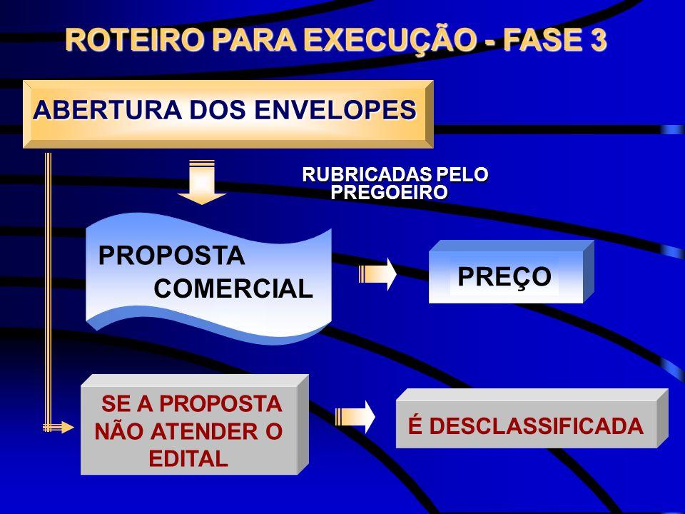 ABERTURA DOS ENVELOPES ROTEIRO PARA EXECUÇÃO - FASE 3 RUBRICADAS PELO PREGOEIRO PROPOSTA COMERCIAL PREÇO SE A PROPOSTA SE A PROPOSTA NÃO ATENDER O EDI