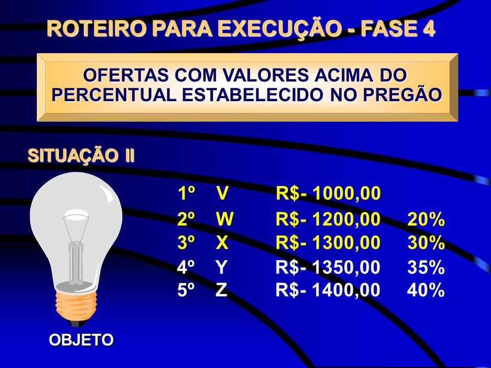 ROTEIRO PARA EXECUÇÃO - FASE 4 5º ZR$- 1400,00 40% OBJETO 1º VR$- 1000,00 2º WR$- 1200,00 20% 3º XR$- 1300,00 30% 4º YR$- 1350,00 35% OFERTAS COM VALO