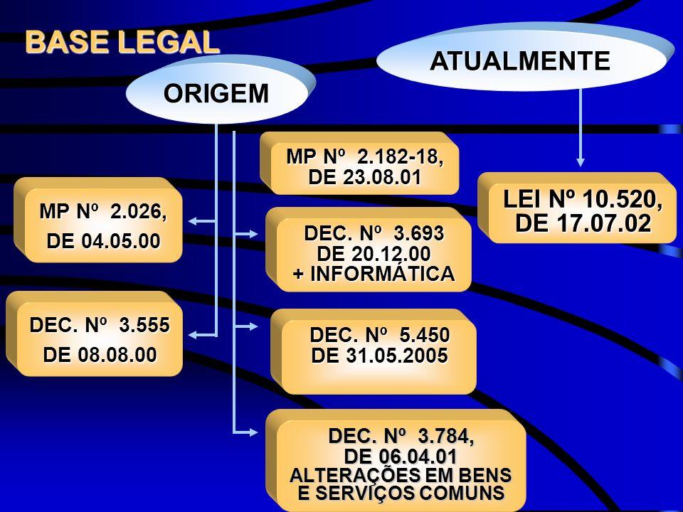ORIGEM MP Nº 2.026, DE 04.05.00 DEC. Nº 3.555 DE 08.08.00 ATUALMENTE DEC. Nº 3.693 DE 20.12.00 + INFORMÁTICA MP Nº 2.182-18, DE 23.08.01 DEC. Nº 3.784