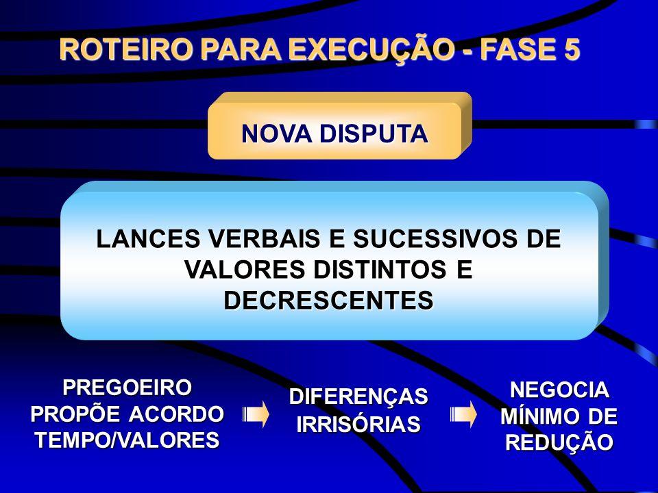 NOVA DISPUTA ROTEIRO PARA EXECUÇÃO - FASE 5 PREGOEIRO PROPÕE ACORDO TEMPO/VALORES DIFERENÇASIRRISÓRIAS LANCES VERBAIS E SUCESSIVOS DE VALORES DISTINTO
