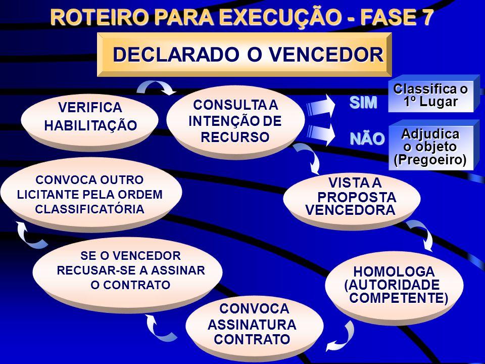 ROTEIRO PARA EXECUÇÃO - FASE 7 DECLARADO O VENCEDOR VERIFICA HABILITAÇÃO CONSULTA A INTENÇÃO DE RECURSO VISTA A PROPOSTA PROPOSTA VENCEDORA HOMOLOGA (