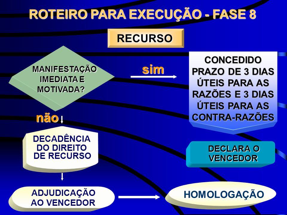 ROTEIRO PARA EXECUÇÃO - FASE 8 RECURSO sim CONCEDIDO PRAZO DE 3 DIAS ÚTEIS PARA AS RAZÕES E 3 DIAS ÚTEIS PARA AS CONTRA-RAZÕES DECLARA O VENCEDOR DECA