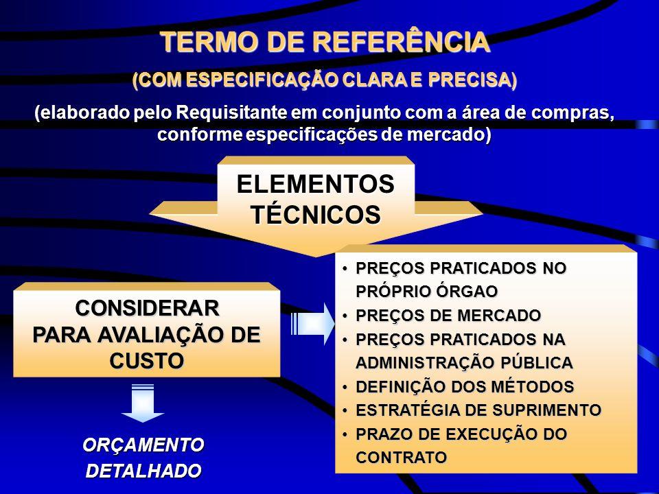 ELEMENTOSTÉCNICOS TERMO DE REFERÊNCIA (COM ESPECIFICAÇÃO CLARA E PRECISA) (elaborado pelo Requisitante em conjunto com a área de compras, conforme esp