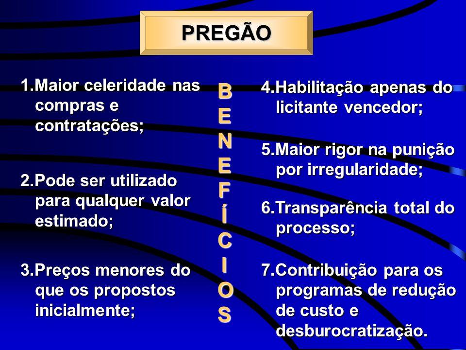 BENEFÍCIOS BENEFÍCIOS BENEFÍCIOS BENEFÍCIOS 1.Maior celeridade nas compras e contratações; 2.Pode ser utilizado para qualquer valor estimado; 3.Preços