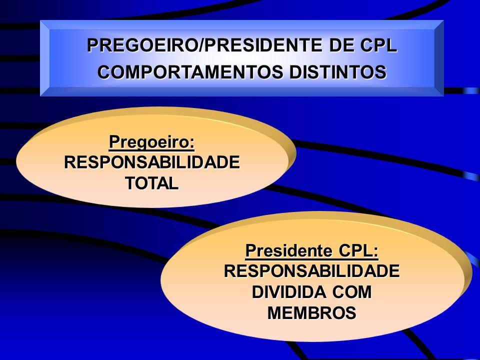 Pregoeiro: RESPONSABILIDADE TOTAL PREGOEIRO/PRESIDENTE DE CPL COMPORTAMENTOS DISTINTOS Presidente CPL: RESPONSABILIDADE DIVIDIDA COM MEMBROS
