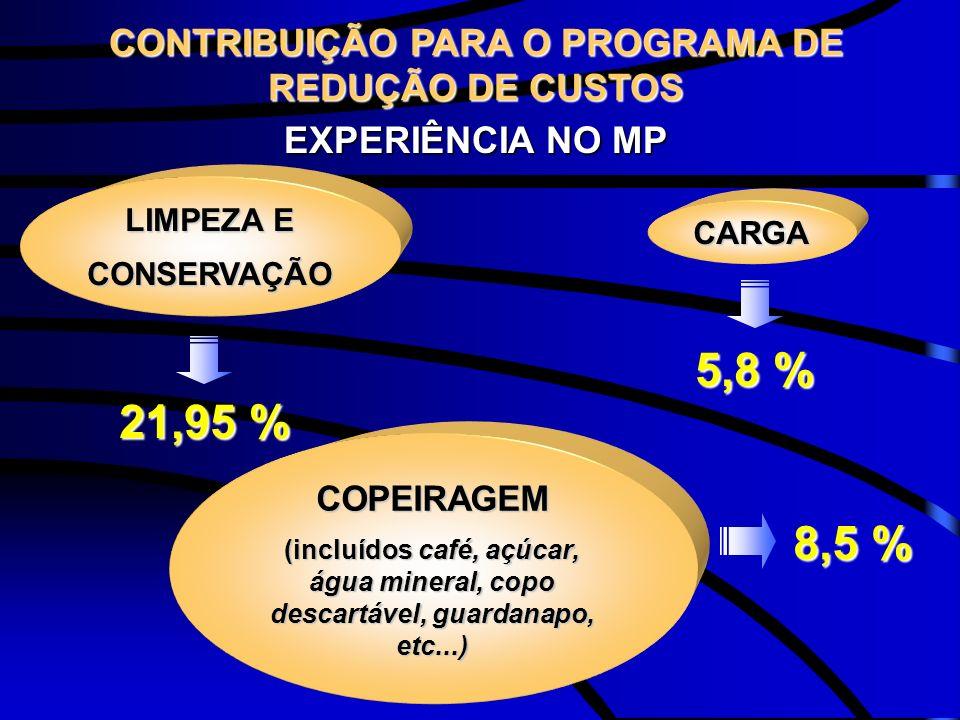 CONTRIBUIÇÃO PARA O PROGRAMA DE REDUÇÃO DE CUSTOS LIMPEZA E CONSERVAÇÃO COPEIRAGEM (incluídos café, açúcar, água mineral, copo descartável, guardanapo