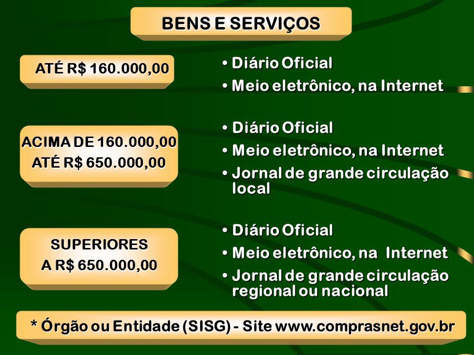 BENS E SERVIÇOS ATÉ R$ 160.000,00 Diário Oficial Diário Oficial Meio eletrônico, na Internet Meio eletrônico, na Internet Diário OficialDiário Oficial