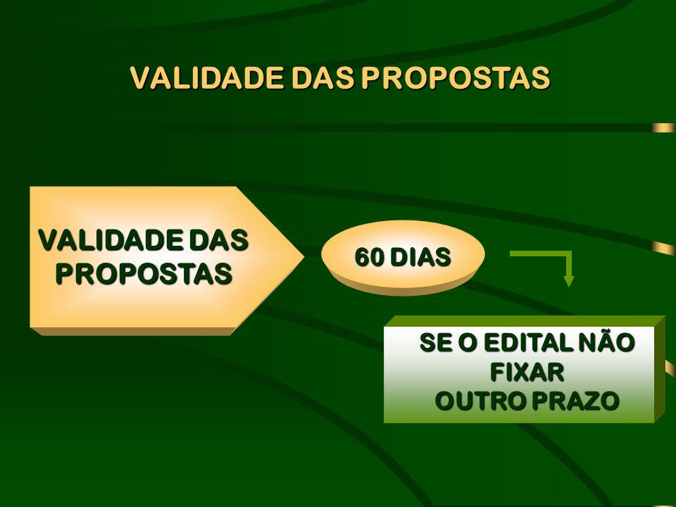 VALIDADE DAS PROPOSTAS 60 DIAS SE O EDITAL NÃO FIXAR OUTRO PRAZO VALIDADE DAS PROPOSTAS
