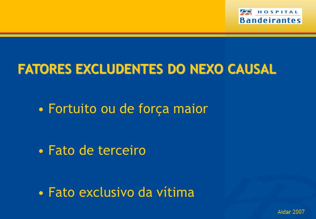 Aidar 2007 FATORES EXCLUDENTES DO NEXO CAUSAL Fortuito ou de força maior Fato de terceiro Fato exclusivo da vítima