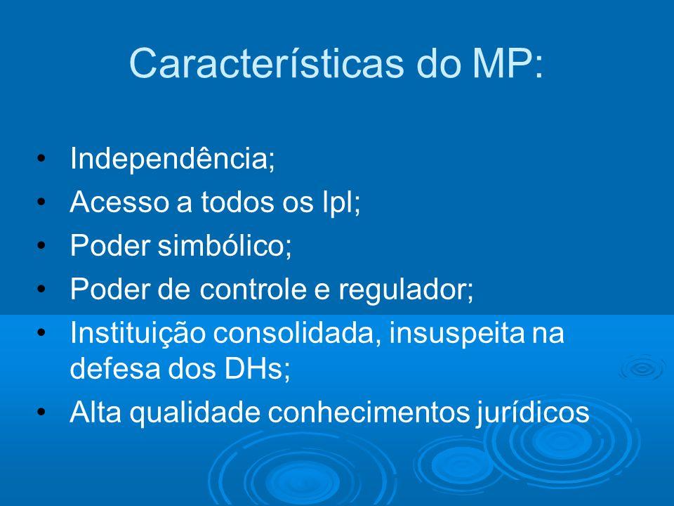Características do MP: Independência; Acesso a todos os lpl; Poder simbólico; Poder de controle e regulador; Instituição consolidada, insuspeita na de