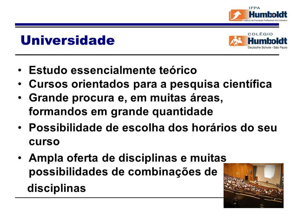 Agosto 2010Colégio Humboldt, São Paulo Posição das Escolas Superiores Posição das Escolas Superiores 2010/11 http://ranking.zeit.de/che2010/de/ Três passos para a Escola Superior do seu desejo: 1.
