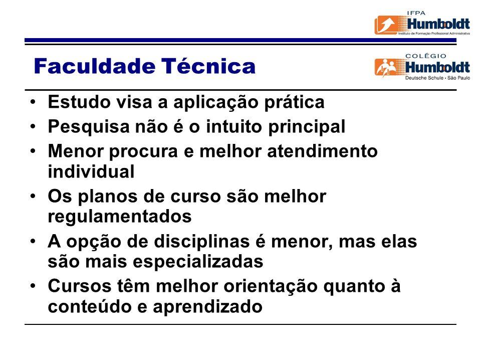 Agosto 2010Colégio Humboldt, São Paulo Conclusões de curso Bacharelado 6 semestres Orientação prática Mestrado 4 semestres Aprofundamento científico Profissão Mestrado 4 semestres Aprofundamento científico Profissão