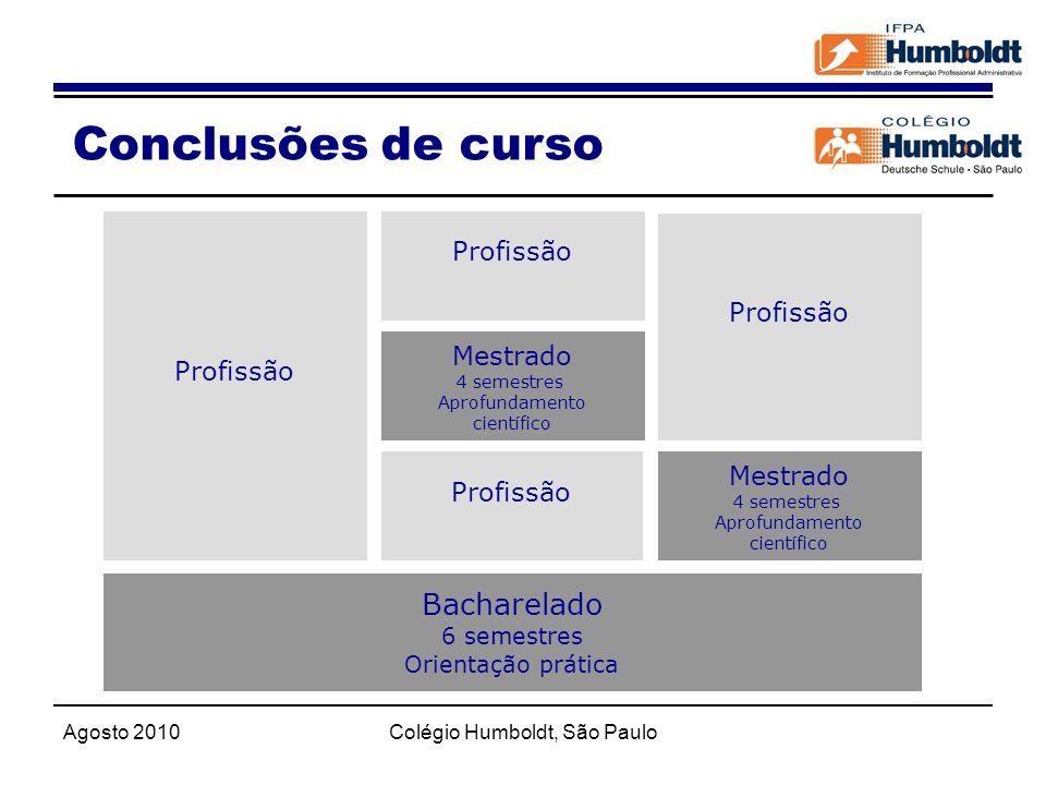 Agosto 2010Colégio Humboldt, São Paulo Conclusões de curso Bacharelado 6 semestres Orientação prática Mestrado 4 semestres Aprofundamento científico P