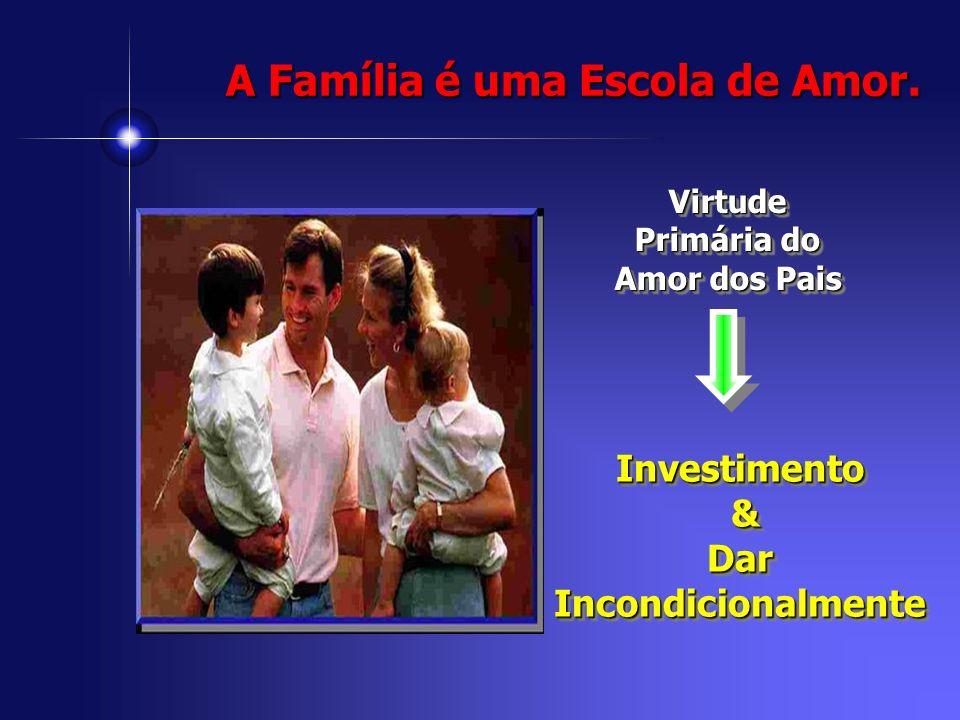 Virtude Primária do Amor dos Pais Investimento &DarIncondicionalmenteInvestimento &DarIncondicionalmente A Família é uma Escola de Amor.