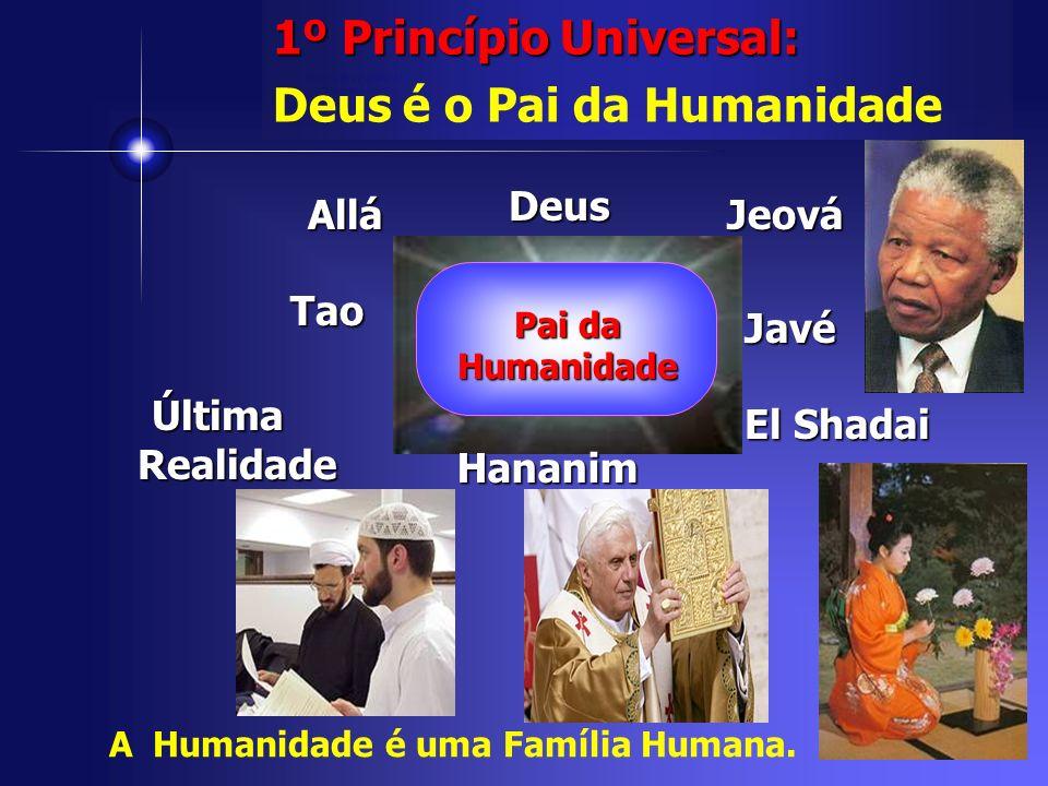 God is the Parent of Humankind Deus AlláJeová Javé El Shadai Tao Pai da Humanidade Última Realidade 1º Princípio Universal: Deus é o Pai da Humanidade