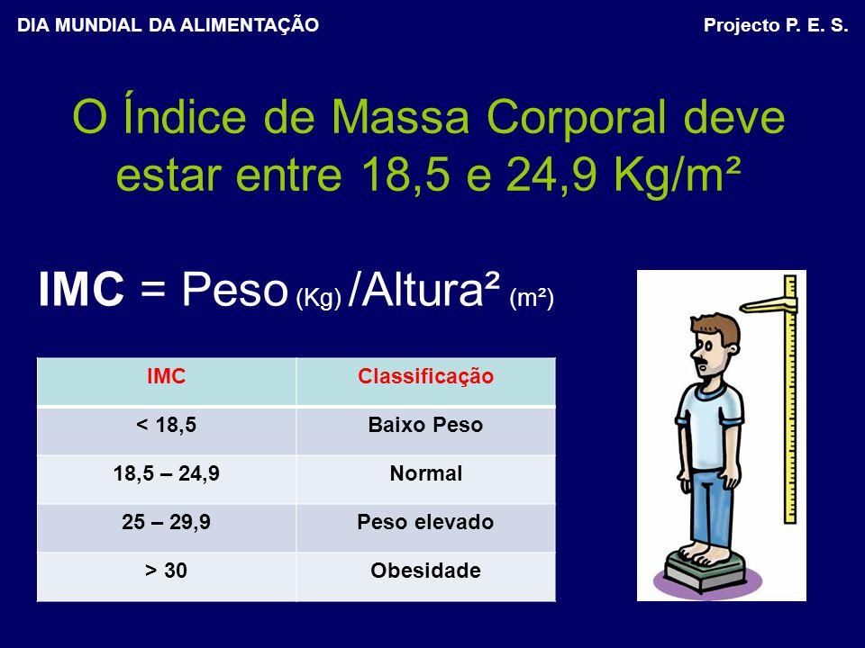 O Índice de Massa Corporal deve estar entre 18,5 e 24,9 Kg/m² IMC = Peso (Kg) /Altura² (m²) IMCClassificação < 18,5Baixo Peso 18,5 – 24,9Normal 25 – 2