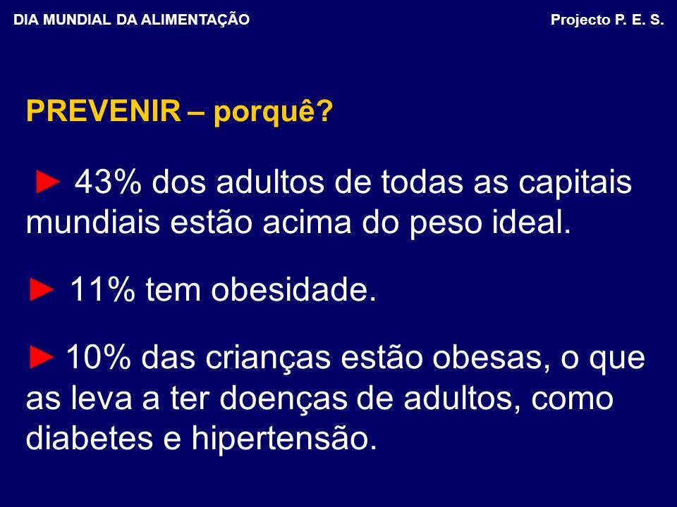 PREVENIR – porquê? 43% dos adultos de todas as capitais mundiais estão acima do peso ideal. 11% tem obesidade. 10% das crianças estão obesas, o que as