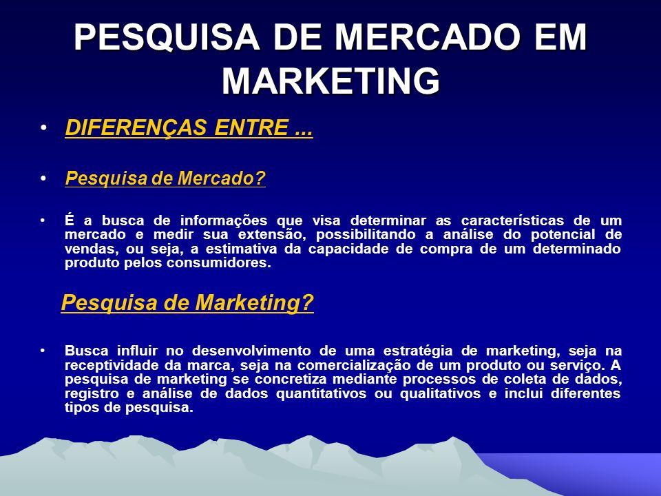 PESQUISA DE MERCADO EM MARKETING DIFERENÇAS ENTRE... Pesquisa de Mercado? É a busca de informações que visa determinar as características de um mercad