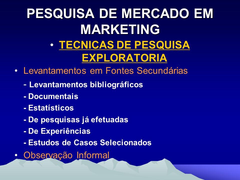 PESQUISA DE MERCADO EM MARKETING TECNICAS DE PESQUISA EXPLORATORIA Levantamentos em Fontes Secundárias - Levantamentos bibliográficos - Documentais -