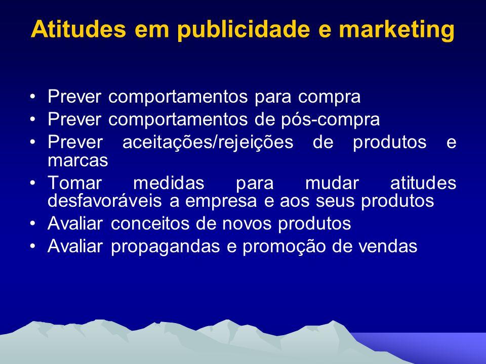 Atitudes em publicidade e marketing Prever comportamentos para compra Prever comportamentos de pós-compra Prever aceitações/rejeições de produtos e ma