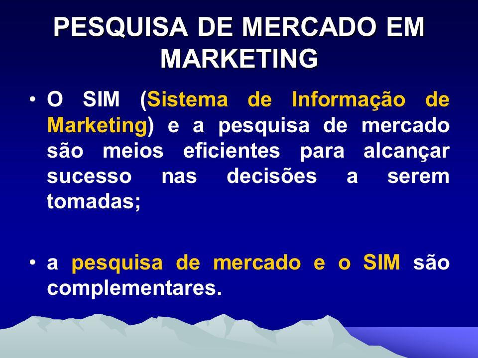 PESQUISA DE MERCADO EM MARKETING O SIM (Sistema de Informação de Marketing) e a pesquisa de mercado são meios eficientes para alcançar sucesso nas dec