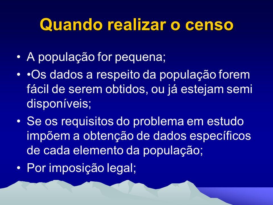 Quando realizar o censo A população for pequena; Os dados a respeito da população forem fácil de serem obtidos, ou já estejam semi disponíveis; Se os