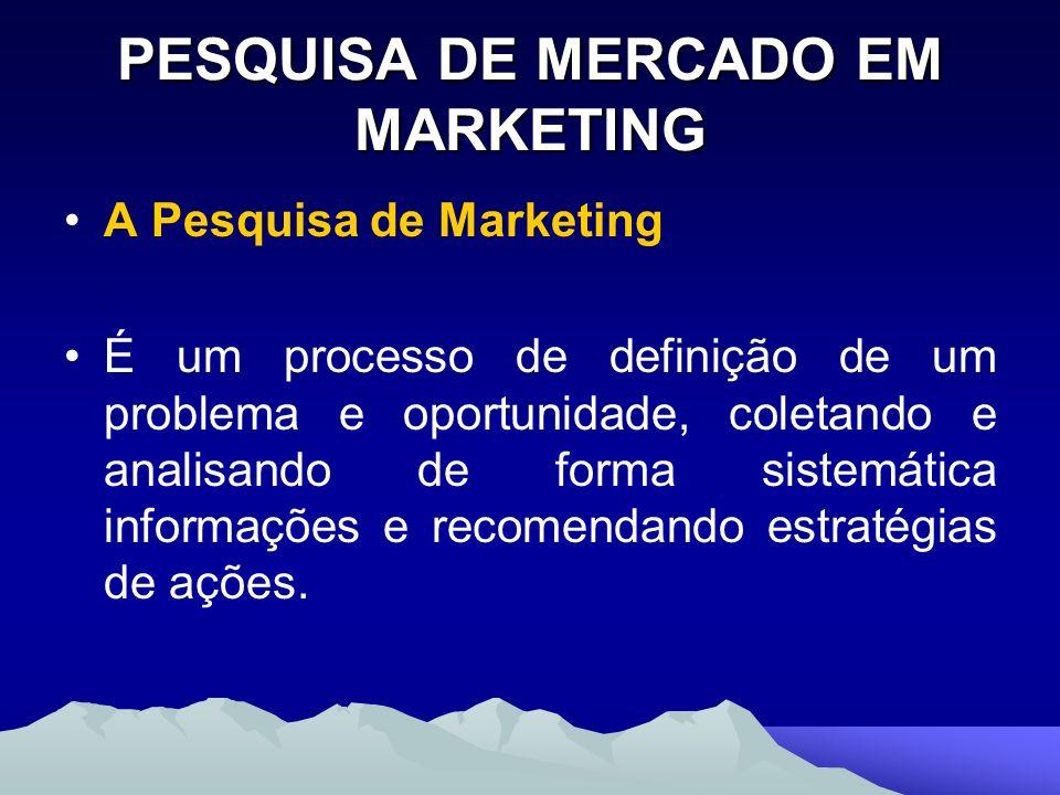 PESQUISA DE MERCADO EM MARKETING A Pesquisa de Marketing É um processo de definição de um problema e oportunidade, coletando e analisando de forma sis