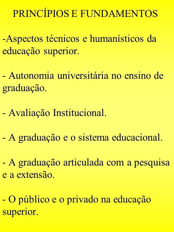 PRINCÍPIOS E FUNDAMENTOS -Aspectos técnicos e humanísticos da educação superior. - Autonomia universitária no ensino de graduação. - Avaliação Institu