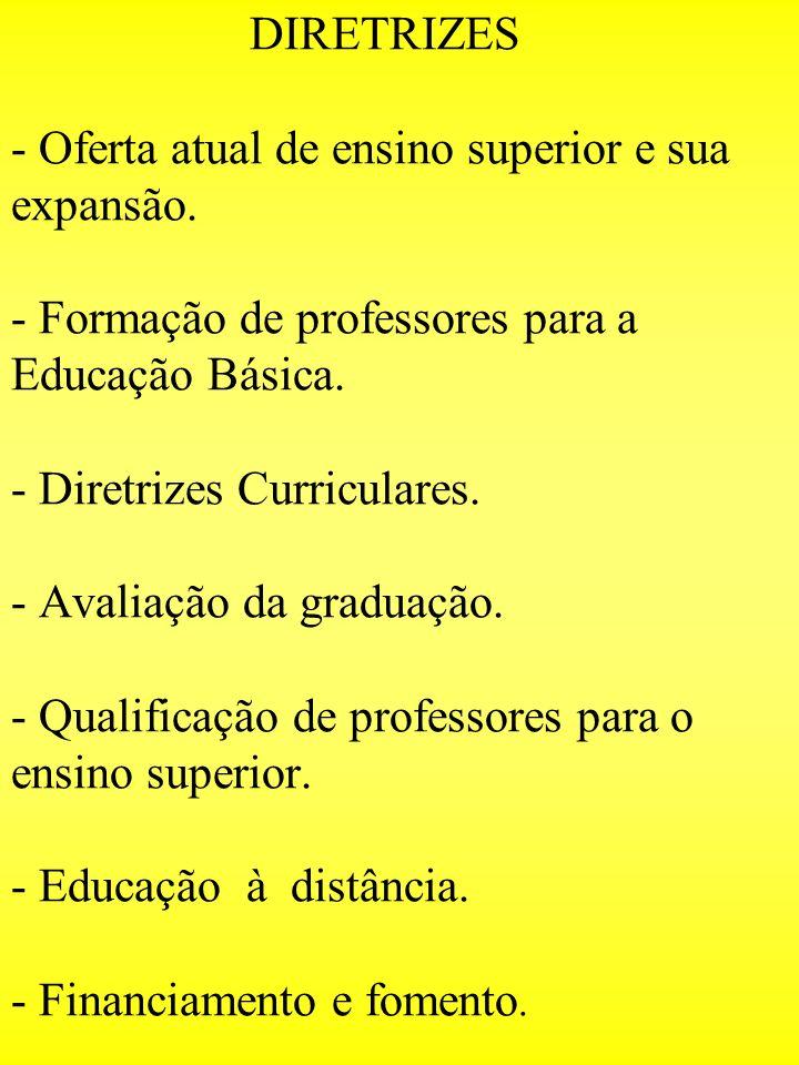 DIRETRIZES - Oferta atual de ensino superior e sua expansão. - Formação de professores para a Educação Básica. - Diretrizes Curriculares. - Avaliação