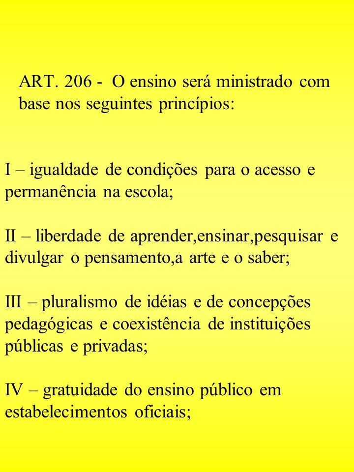 ART. 206 - O ensino será ministrado com base nos seguintes princípios: I – igualdade de condições para o acesso e permanência na escola; II – liberdad