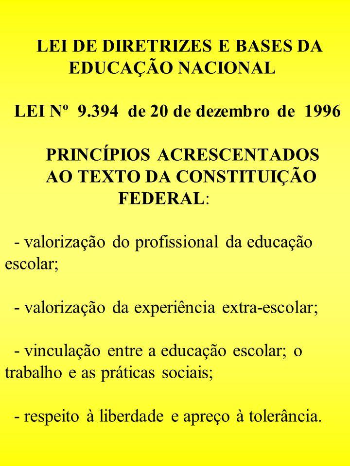 LEI DE DIRETRIZES E BASES DA EDUCAÇÃO NACIONAL LEI Nº 9.394 de 20 de dezembro de 1996 PRINCÍPIOS ACRESCENTADOS AO TEXTO DA CONSTITUIÇÃO FEDERAL: - val