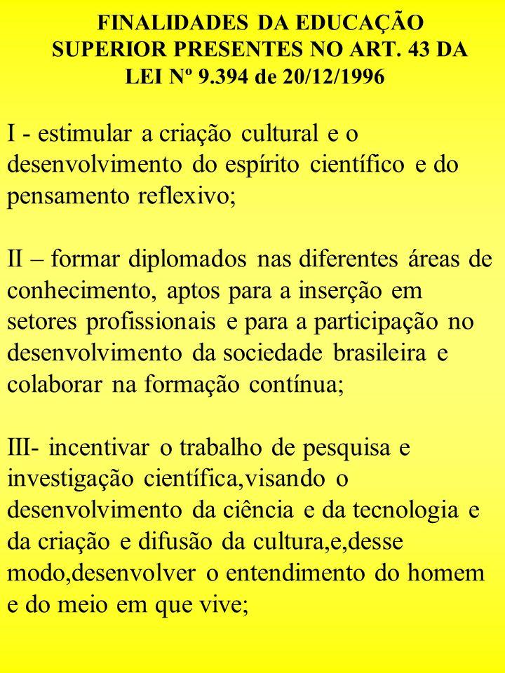 FINALIDADES DA EDUCAÇÃO SUPERIOR PRESENTES NO ART. 43 DA LEI Nº 9.394 de 20/12/1996 I - estimular a criação cultural e o desenvolvimento do espírito c